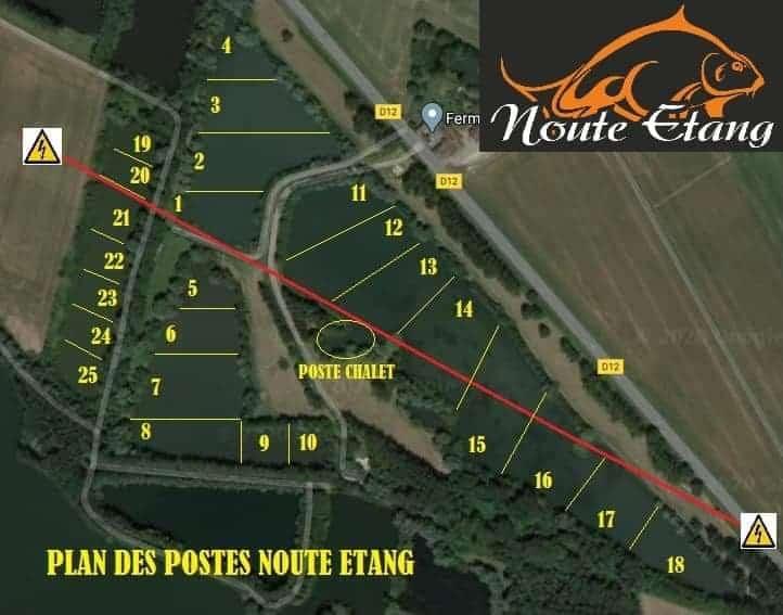 Postes du domaine de Noute étang